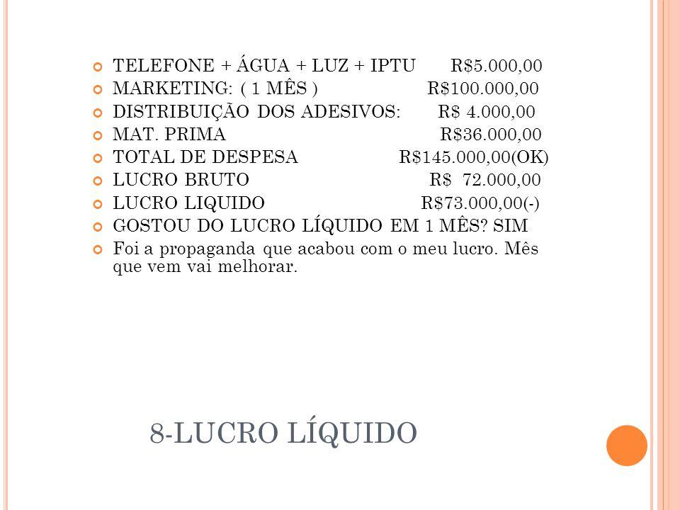 8-LUCRO LÍQUIDO TELEFONE + ÁGUA + LUZ + IPTU R$5.000,00 MARKETING: ( 1 MÊS ) R$100.000,00 DISTRIBUIÇÃO DOS ADESIVOS: R$ 4.000,00 MAT. PRIMA R$36.000,0