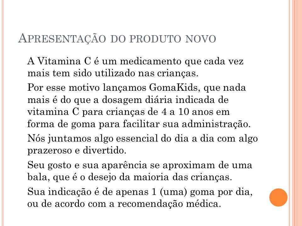 A PRESENTAÇÃO DO PRODUTO NOVO A Vitamina C é um medicamento que cada vez mais tem sido utilizado nas crianças.