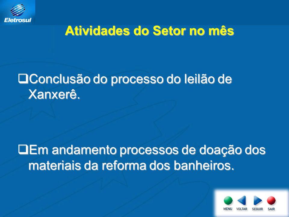 Conclusão do processo do leilão de Xanxerê. Conclusão do processo do leilão de Xanxerê.
