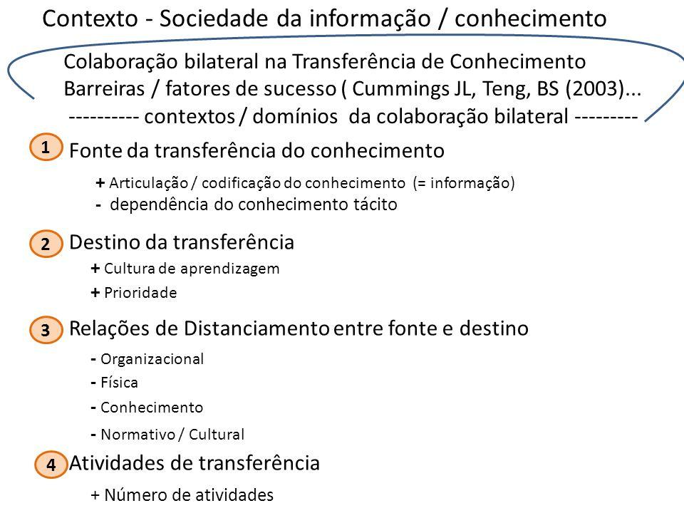 Fonte da transferência do conhecimento Colaboração bilateral na Transferência de Conhecimento Barreiras / fatores de sucesso ( Cummings JL, Teng, BS (