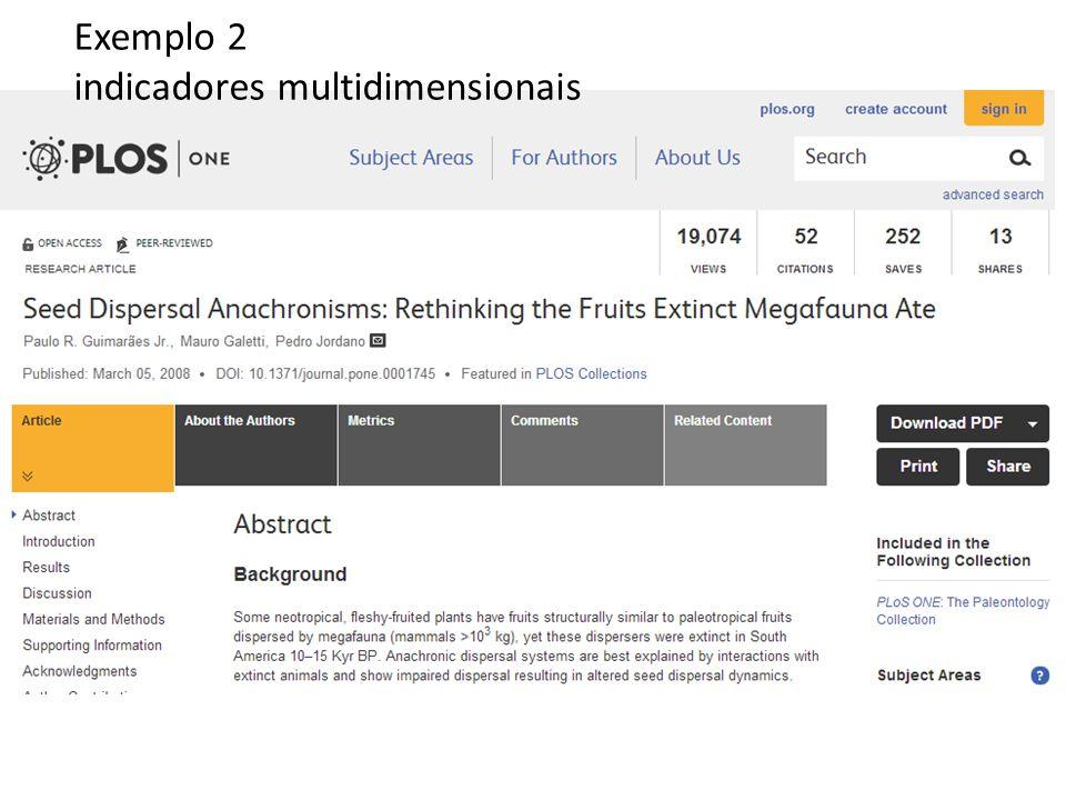 Exemplo 2 indicadores multidimensionais