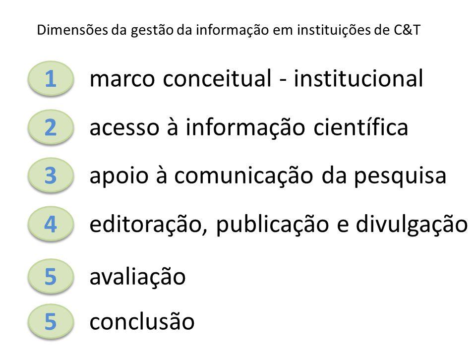 1 1 marco conceitual - institucional 2 2 acesso à informação científica 3 3 apoio à comunicação da pesquisa 4 4 editoração, publicação e divulgação 5