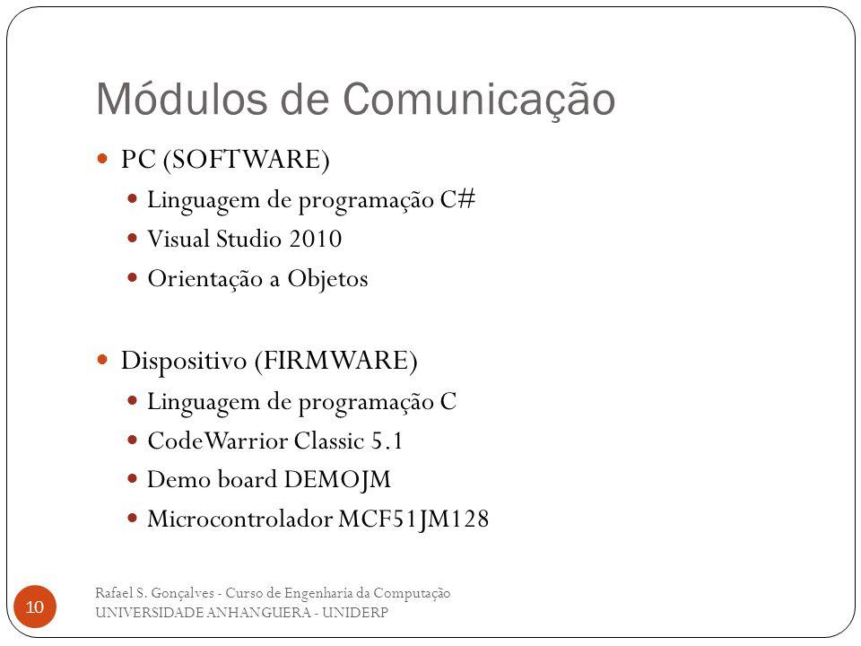 Módulos de Comunicação Rafael S. Gonçalves - Curso de Engenharia da Computação UNIVERSIDADE ANHANGUERA - UNIDERP 10 PC (SOFTWARE) Linguagem de program