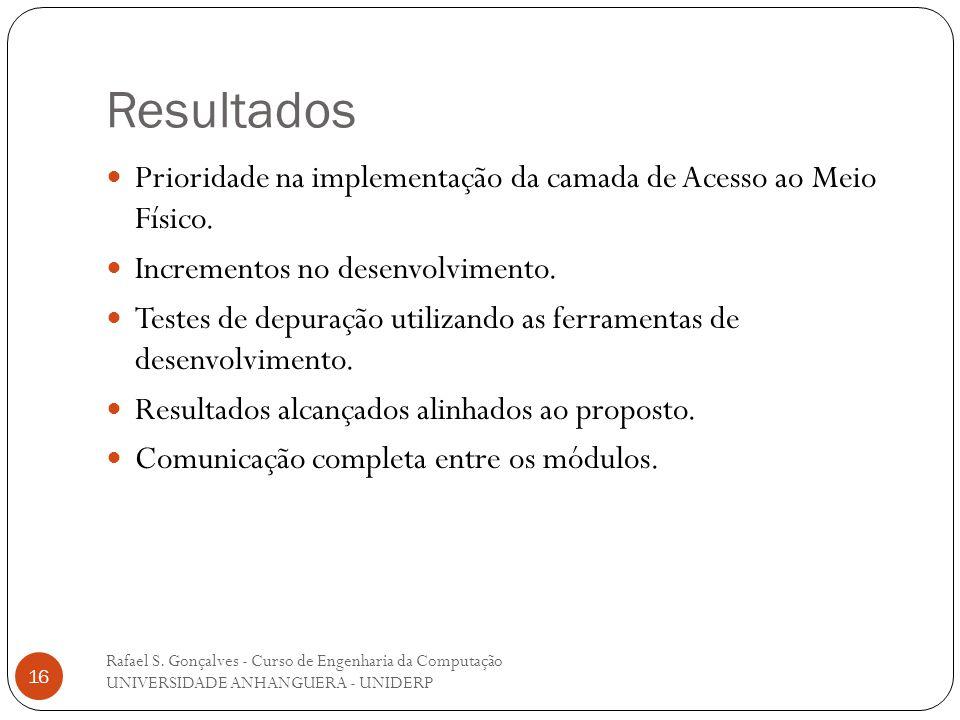 Resultados Rafael S. Gonçalves - Curso de Engenharia da Computação UNIVERSIDADE ANHANGUERA - UNIDERP 16 Prioridade na implementação da camada de Acess