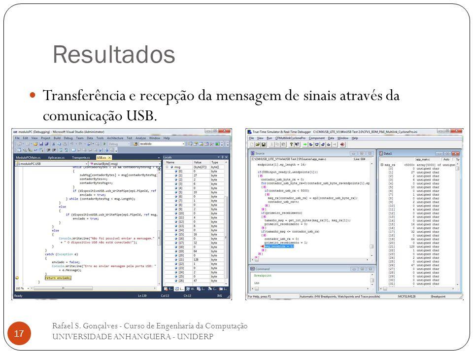 Resultados Rafael S. Gonçalves - Curso de Engenharia da Computação UNIVERSIDADE ANHANGUERA - UNIDERP 17 Transferência e recepção da mensagem de sinais