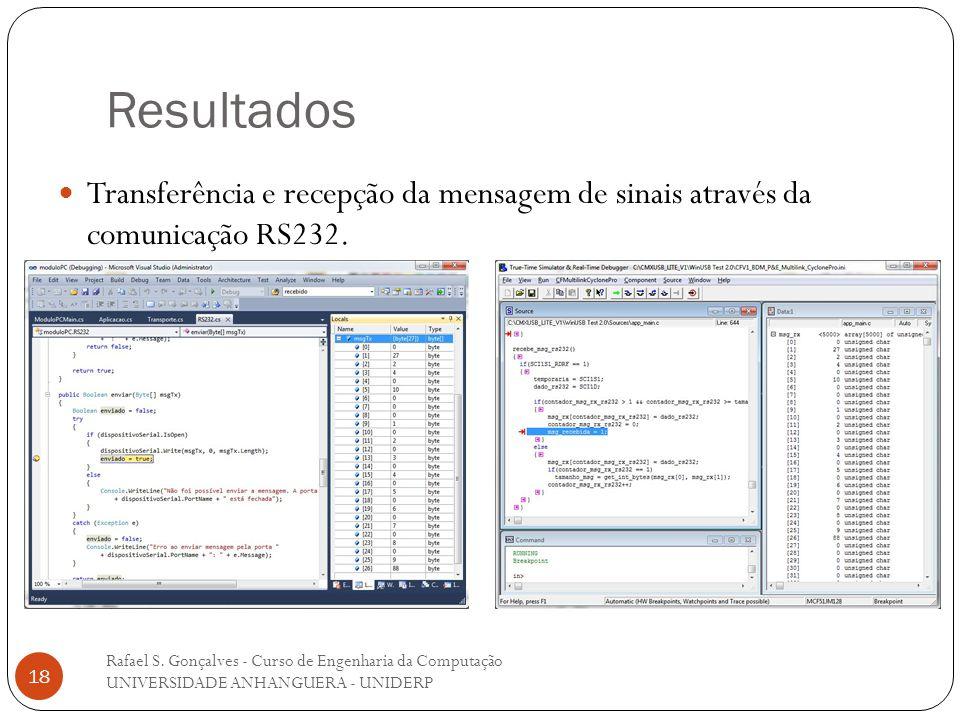 Resultados Rafael S. Gonçalves - Curso de Engenharia da Computação UNIVERSIDADE ANHANGUERA - UNIDERP 18 Transferência e recepção da mensagem de sinais