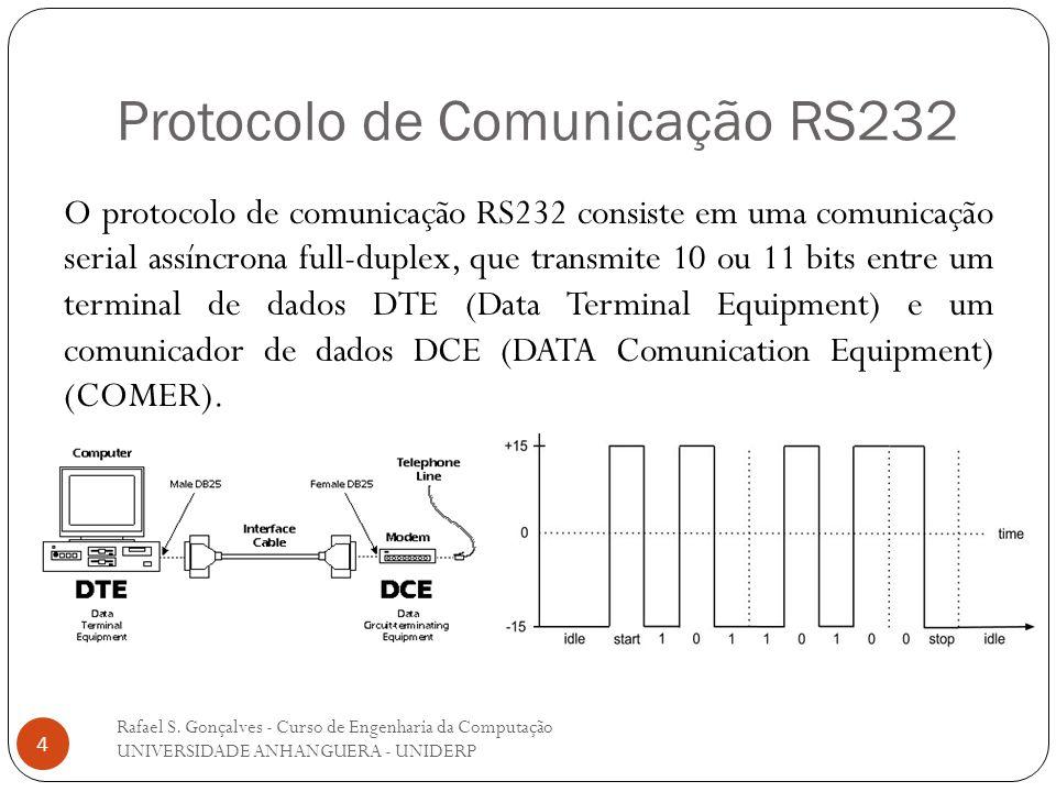 Protocolo de Comunicação RS232 Rafael S. Gonçalves - Curso de Engenharia da Computação UNIVERSIDADE ANHANGUERA - UNIDERP 4 O protocolo de comunicação