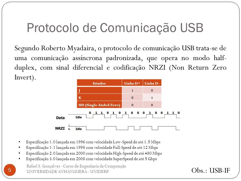 Protocolo de Comunicação USB Rafael S. Gonçalves - Curso de Engenharia da Computação UNIVERSIDADE ANHANGUERA - UNIDERP 5 Segundo Roberto Myadaira, o p