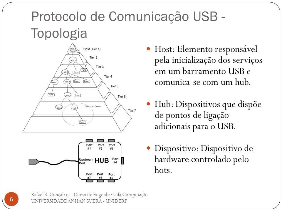 Protocolo de Comunicação USB - Topologia Rafael S. Gonçalves - Curso de Engenharia da Computação UNIVERSIDADE ANHANGUERA - UNIDERP 6 Host: Elemento re