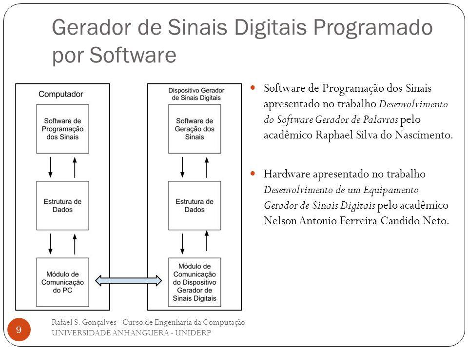 Gerador de Sinais Digitais Programado por Software Rafael S. Gonçalves - Curso de Engenharia da Computação UNIVERSIDADE ANHANGUERA - UNIDERP 9 Softwar