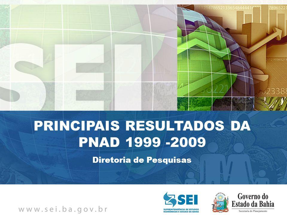 PIB TRIMESTRAL Bahia – 4º Trimestre de 2009 Bahia – 4º Trimestre de 2009 PRINCIPAIS RESULTADOS DA PNAD 1999 -2009 Diretoria de Pesquisas