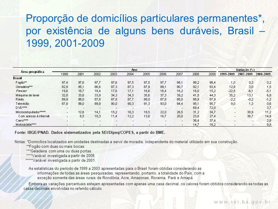 Proporção de domicílios particulares permanentes*, por existência de alguns bens duráveis, Brasil – 1999, 2001-2009 Fonte: IBGE/PNAD. Dados sistematiz