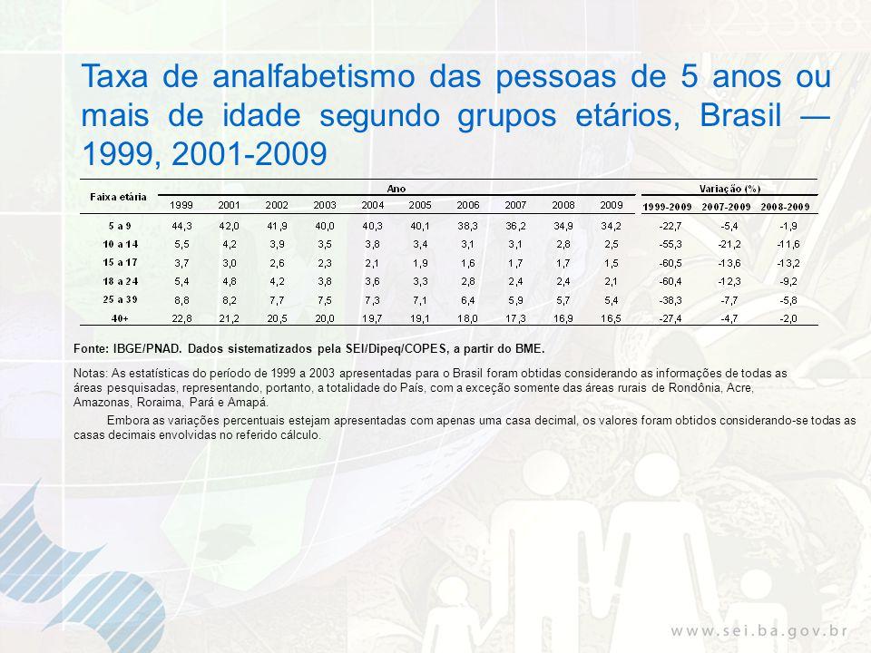 Taxa de analfabetismo das pessoas de 5 anos ou mais de idade segundo grupos etários, Brasil 1999, 2001-2009 Fonte: IBGE/PNAD. Dados sistematizados pel