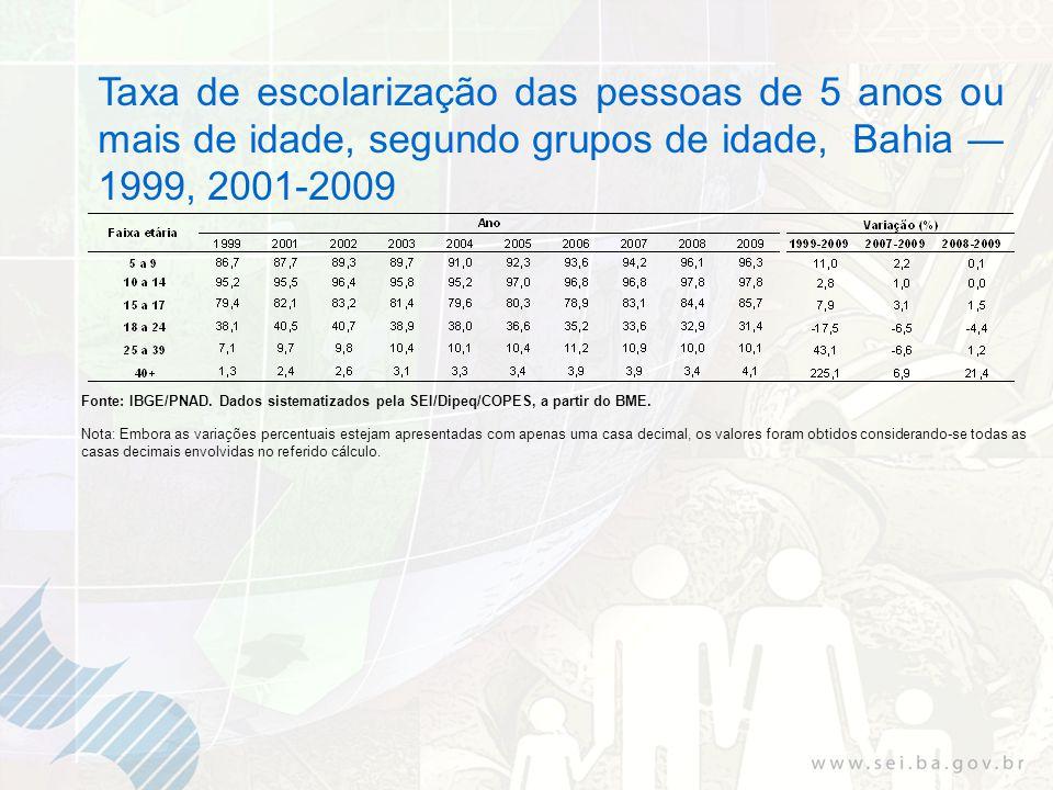 Taxa de escolarização das pessoas de 5 anos ou mais de idade, segundo grupos de idade, Bahia 1999, 2001-2009 Fonte: IBGE/PNAD. Dados sistematizados pe