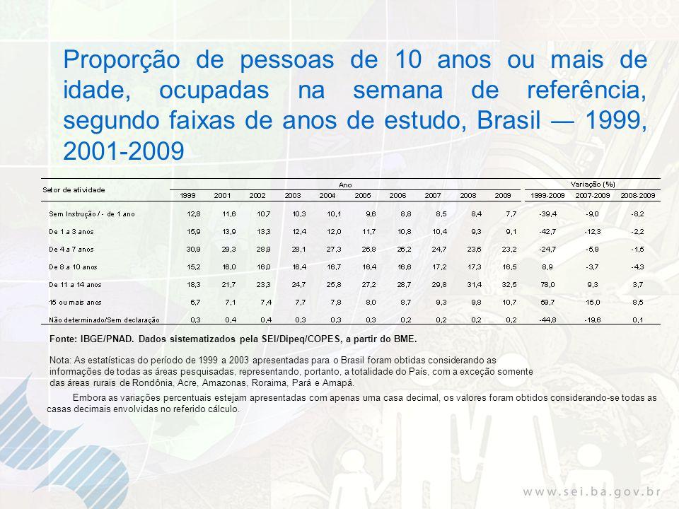 Proporção de pessoas de 10 anos ou mais de idade, ocupadas na semana de referência, segundo faixas de anos de estudo, Brasil 1999, 2001-2009 Fonte: IB