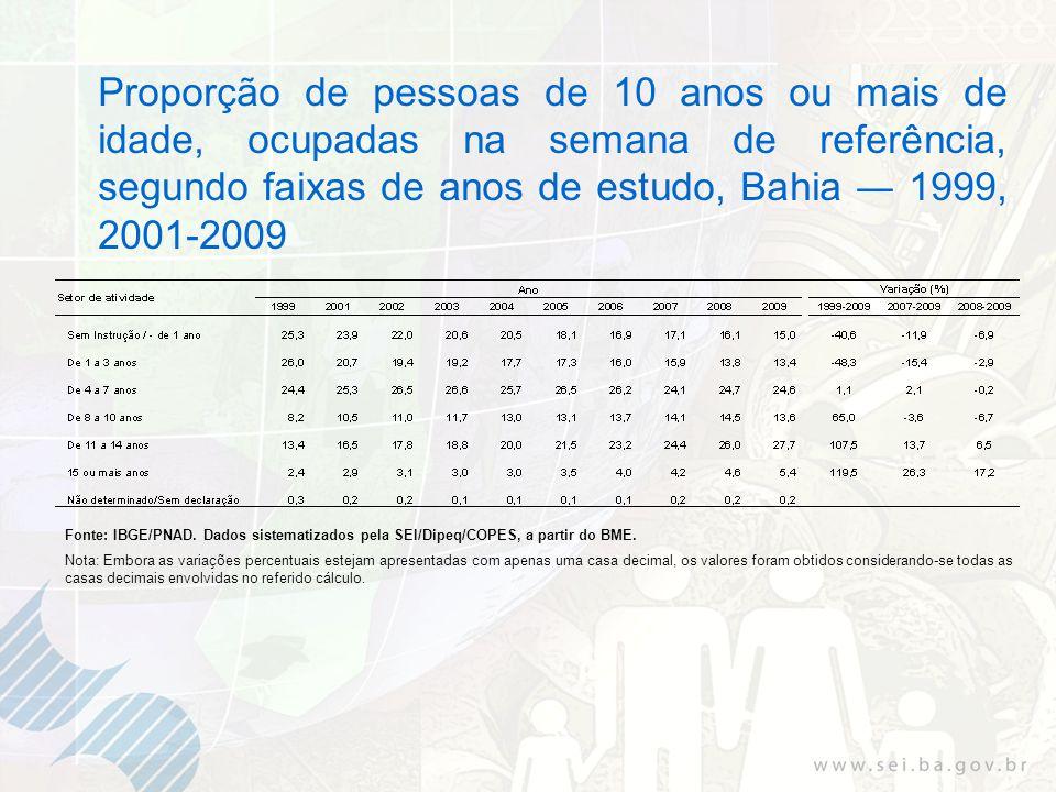 Proporção de pessoas de 10 anos ou mais de idade, ocupadas na semana de referência, segundo faixas de anos de estudo, Bahia 1999, 2001-2009 Fonte: IBG