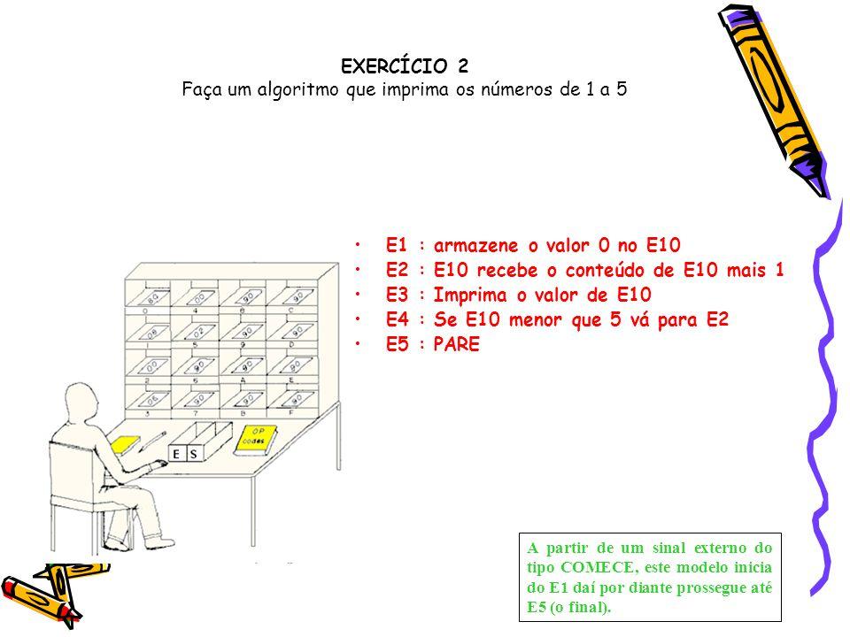 EXERCÍCIO 2 Faça um algoritmo que imprima os números de 1 a 5 E1 : armazene o valor 0 no E10 E2 : E10 recebe o conteúdo de E10 mais 1 E3 : Imprima o v