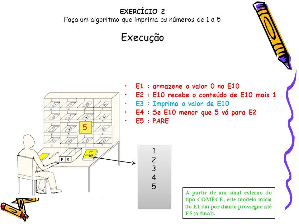 EXERCÍCIO 2 Faça um algoritmo que imprima os números de 1 a 5 Execução E1 : armazene o valor 0 no E10 E2 : E10 recebe o conteúdo de E10 mais 1 E3 : Im