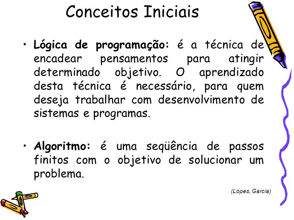 Os Tipos de Dados Numéricos são divididos basicamente em dois grandes conjuntos: –Inteiros; –Reais; Os inteiros podem ser positivos, negativos ou nulos, mas não possuem um componente decimal; Algoritmos