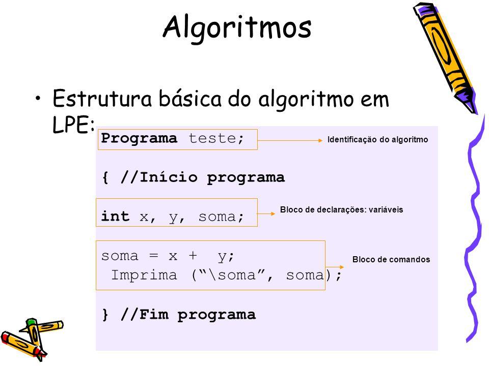 Estrutura básica do algoritmo em LPE: Programa teste; { //Início programa int x, y, soma; soma = x + y; Imprima (\soma, soma); } //Fim programa Identi