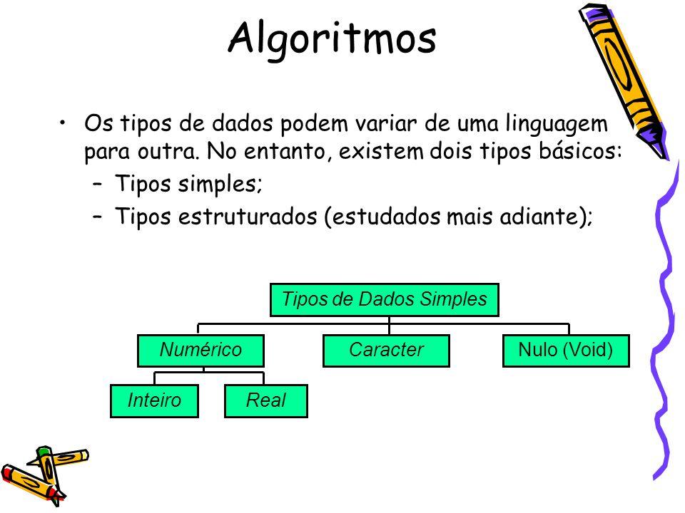 Os tipos de dados podem variar de uma linguagem para outra. No entanto, existem dois tipos básicos: –Tipos simples; –Tipos estruturados (estudados mai