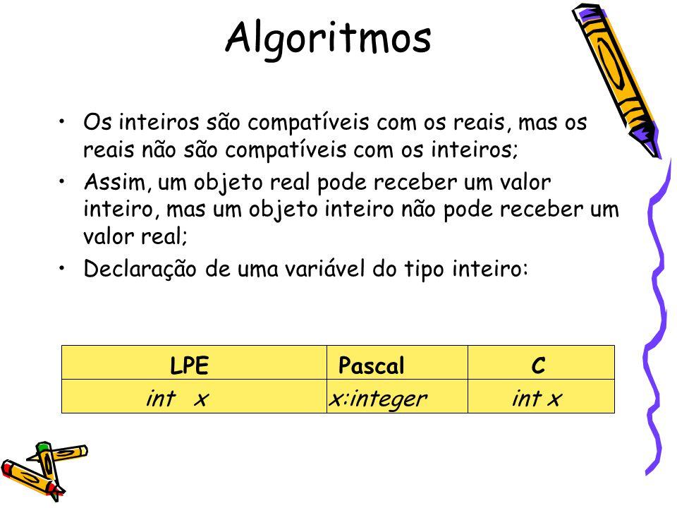 Os inteiros são compatíveis com os reais, mas os reais não são compatíveis com os inteiros; Assim, um objeto real pode receber um valor inteiro, mas u
