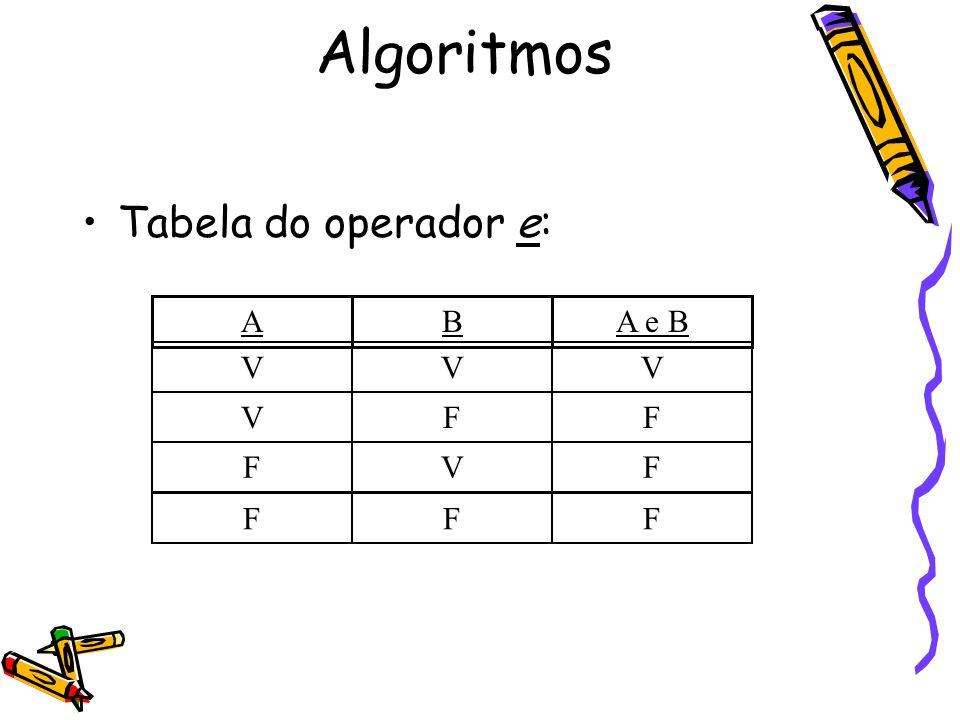 Tabela do operador e: ABA e B VVV VFF FVF FFF Algoritmos