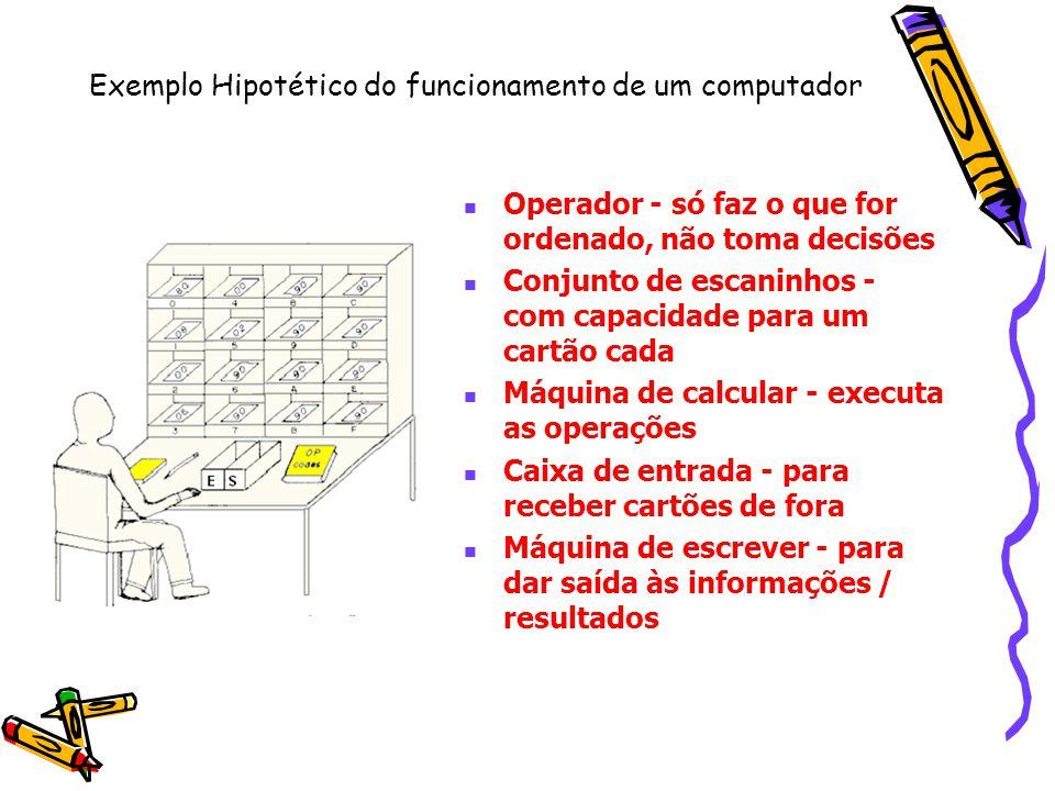 Operador - só faz o que for ordenado, não toma decisões Conjunto de escaninhos - com capacidade para um cartão cada Máquina de calcular - executa as o