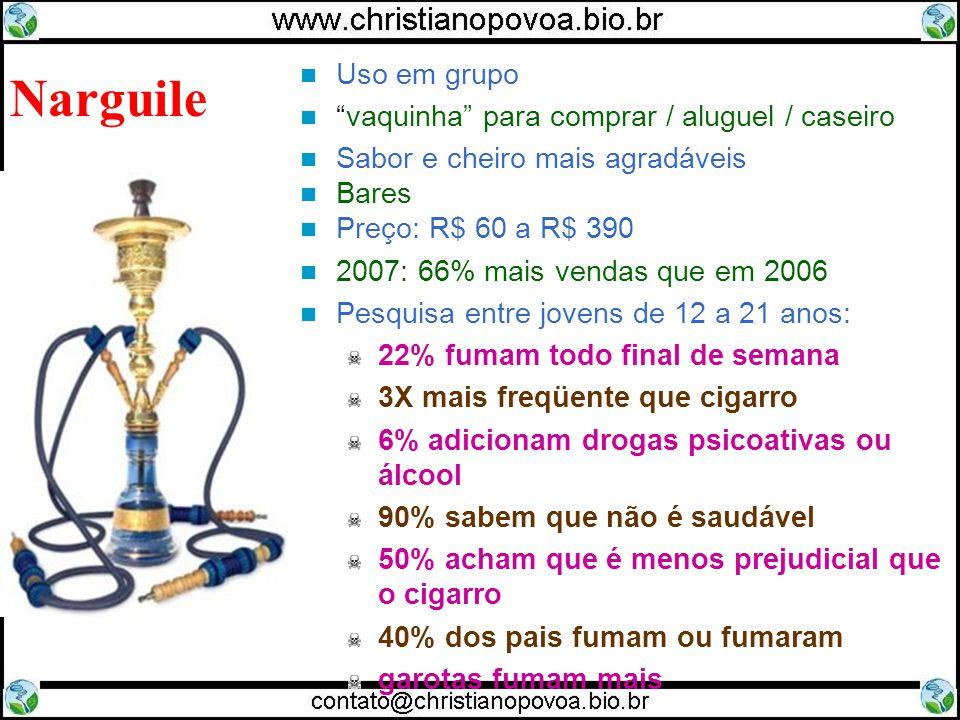 Uso em grupo vaquinha para comprar / aluguel / caseiro Sabor e cheiro mais agradáveis Bares Preço: R$ 60 a R$ 390 2007: 66% mais vendas que em 2006 Pe