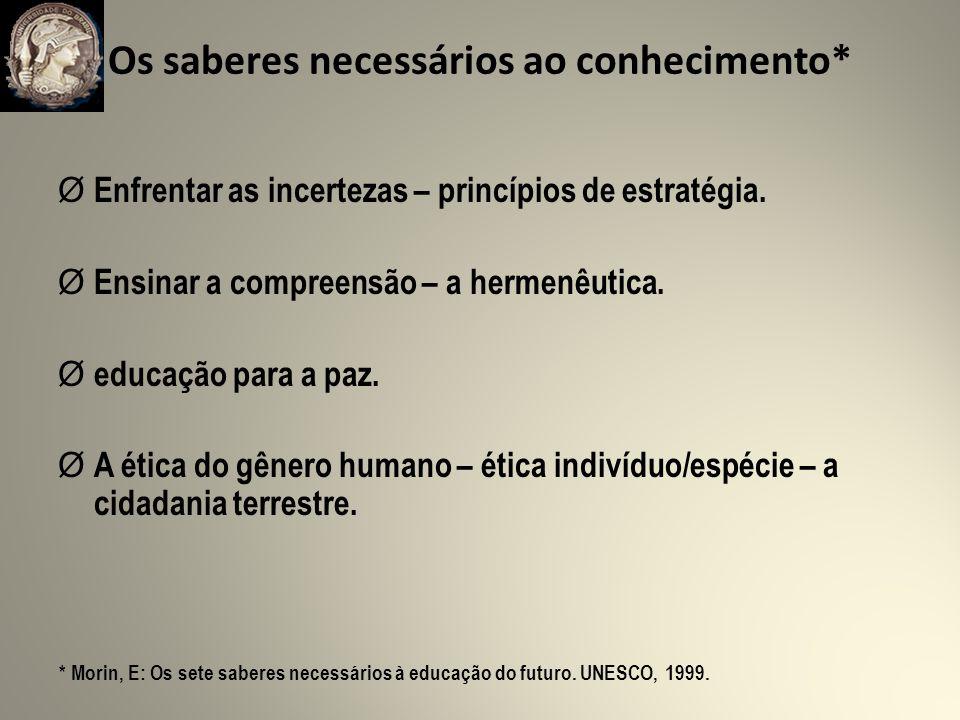 Os saberes necessários ao conhecimento* Ø Enfrentar as incertezas – princípios de estratégia.