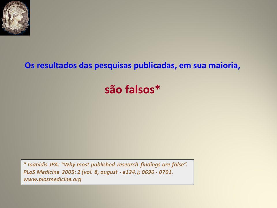 Os resultados das pesquisas publicadas, em sua maioria, são falsos* * Ioanidis JPA: Why most published research findings are false.