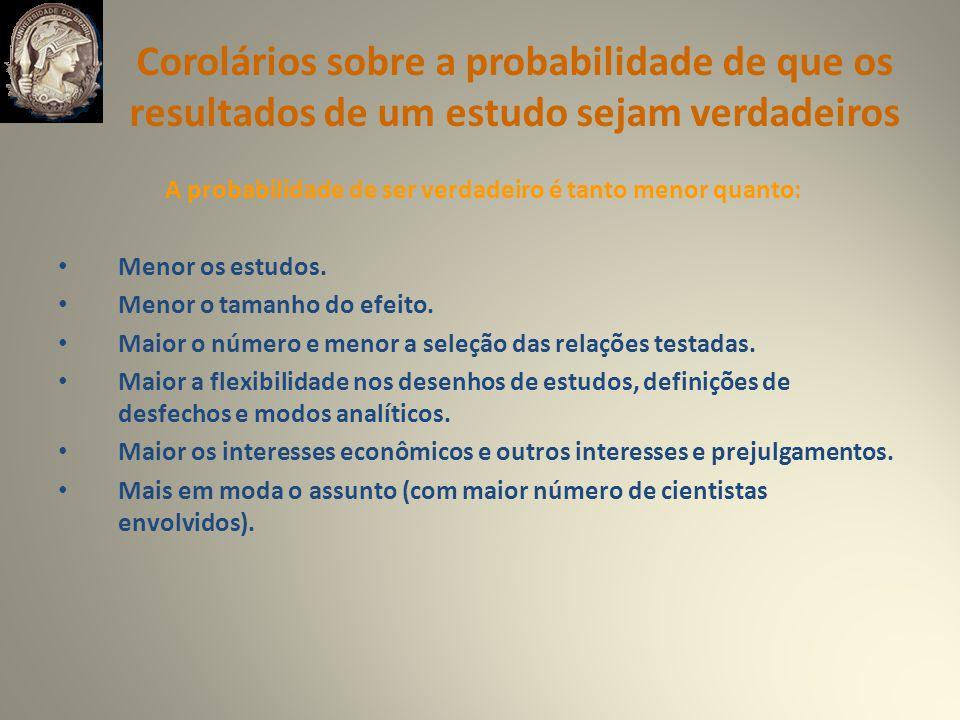 Corolários sobre a probabilidade de que os resultados de um estudo sejam verdadeiros A probabilidade de ser verdadeiro é tanto menor quanto: Menor os estudos.