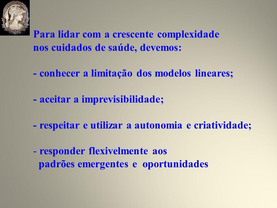 Para lidar com a crescente complexidade nos cuidados de saúde, devemos: - conhecer a limitação dos modelos lineares; - aceitar a imprevisibilidade; - respeitar e utilizar a autonomia e criatividade; - responder flexivelmente aos padrões emergentes e oportunidades