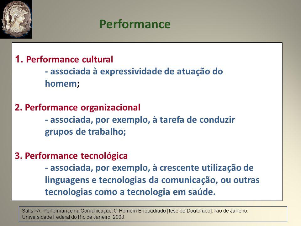 1.Performance cultural - associada à expressividade de atuação do homem; 2.