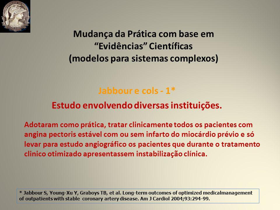 Mudança da Prática com base em Evidências Científicas (modelos para sistemas complexos) Jabbour e cols - 1* Estudo envolvendo diversas instituições.