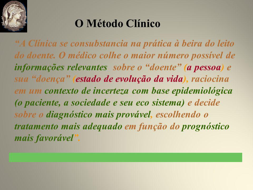 O Método Clínico A Clínica se consubstancia na prática à beira do leito do doente.