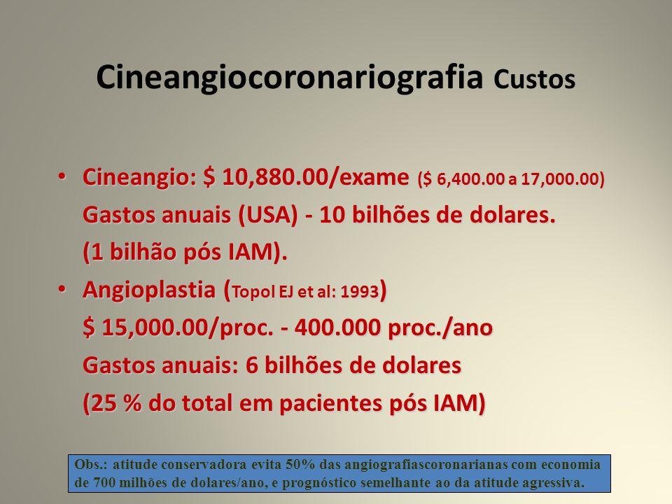 Cineangiocoronariografia Custos Cineangio: $ 10,880.00/exame ($ 6,400.00 a 17,000.00) Cineangio: $ 10,880.00/exame ($ 6,400.00 a 17,000.00) Gastos anuais (USA) - 10 bilhões de dolares.