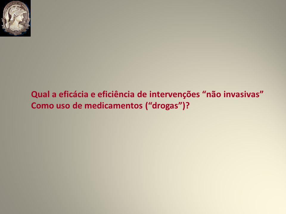 Qual a eficácia e eficiência de intervenções não invasivas Como uso de medicamentos (drogas)?
