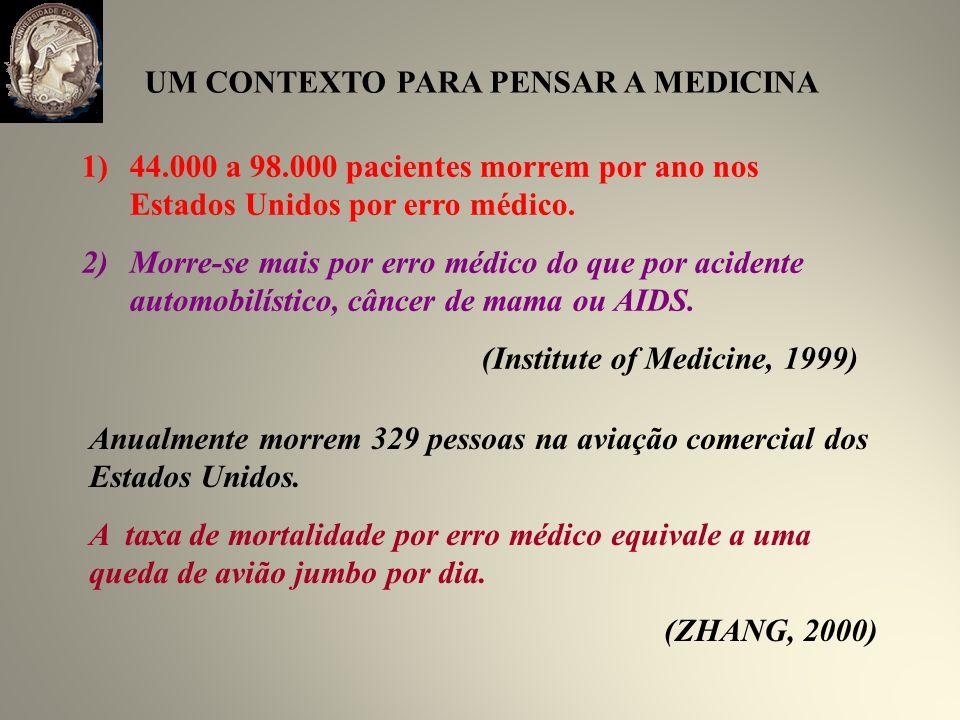 UM CONTEXTO PARA PENSAR A MEDICINA 1)44.000 a 98.000 pacientes morrem por ano nos Estados Unidos por erro médico.