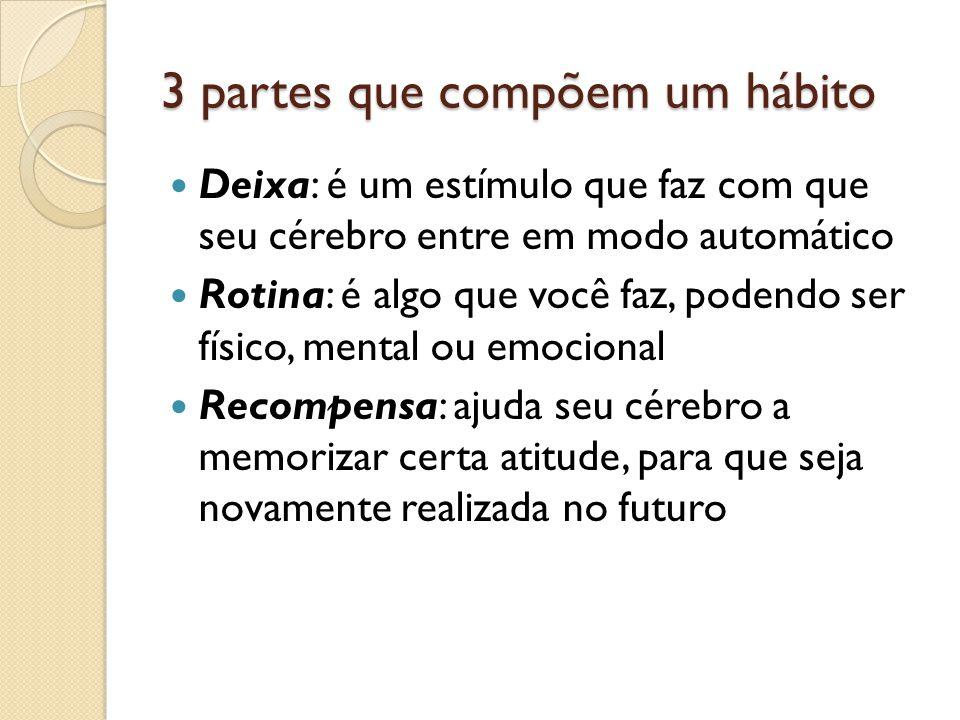 3 partes que compõem um hábito Deixa: é um estímulo que faz com que seu cérebro entre em modo automático Rotina: é algo que você faz, podendo ser físi