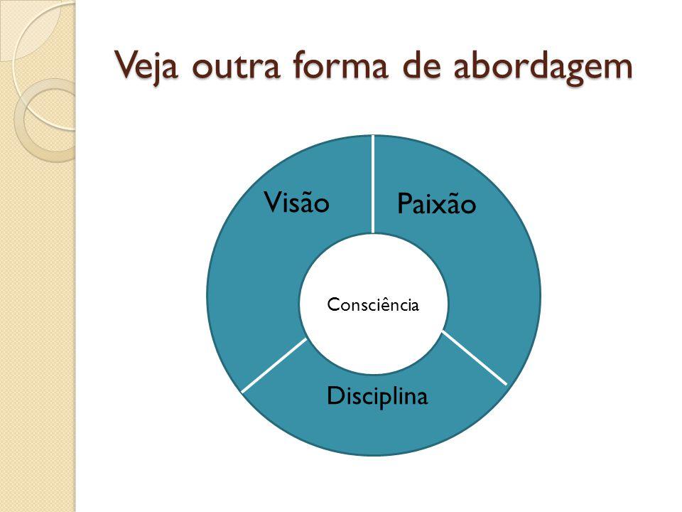 Veja outra forma de abordagem Consciência Visão Paixão Disciplina