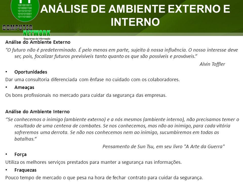 ANÁLISE DE AMBIENTE EXTERNO E INTERNO Análise do Ambiente Externo