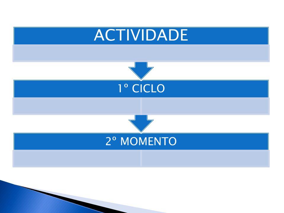2º MOMENTO 1º CICLO ACTIVIDADE