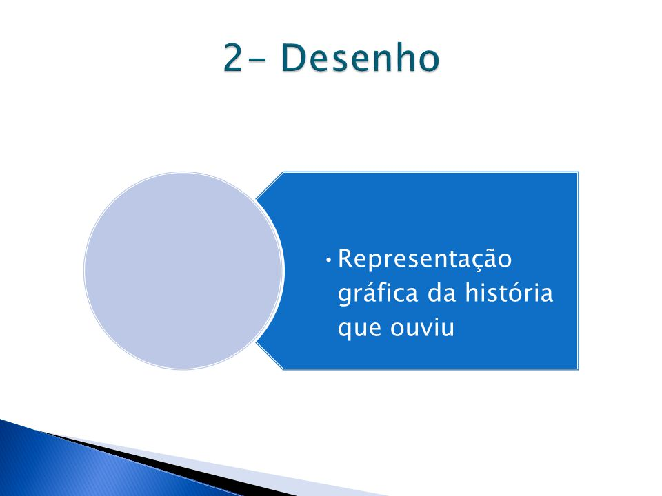 Representação gráfica da história que ouviu