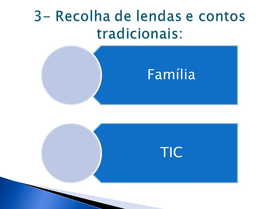 Família TIC