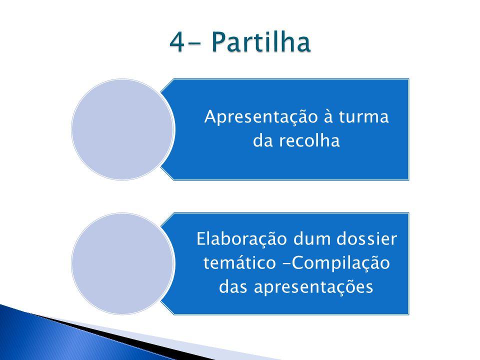 Apresentação à turma da recolha Elaboração dum dossier temático -Compilação das apresentações