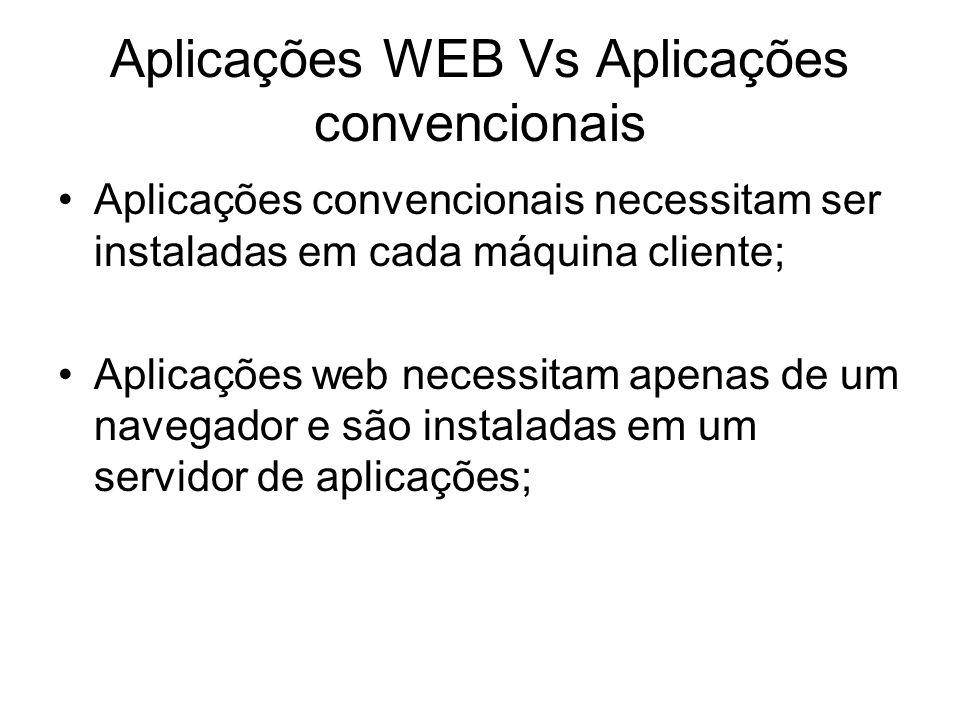 Aplicações WEB Vs Aplicações convencionais Aplicações convencionais necessitam ser instaladas em cada máquina cliente; Aplicações web necessitam apena