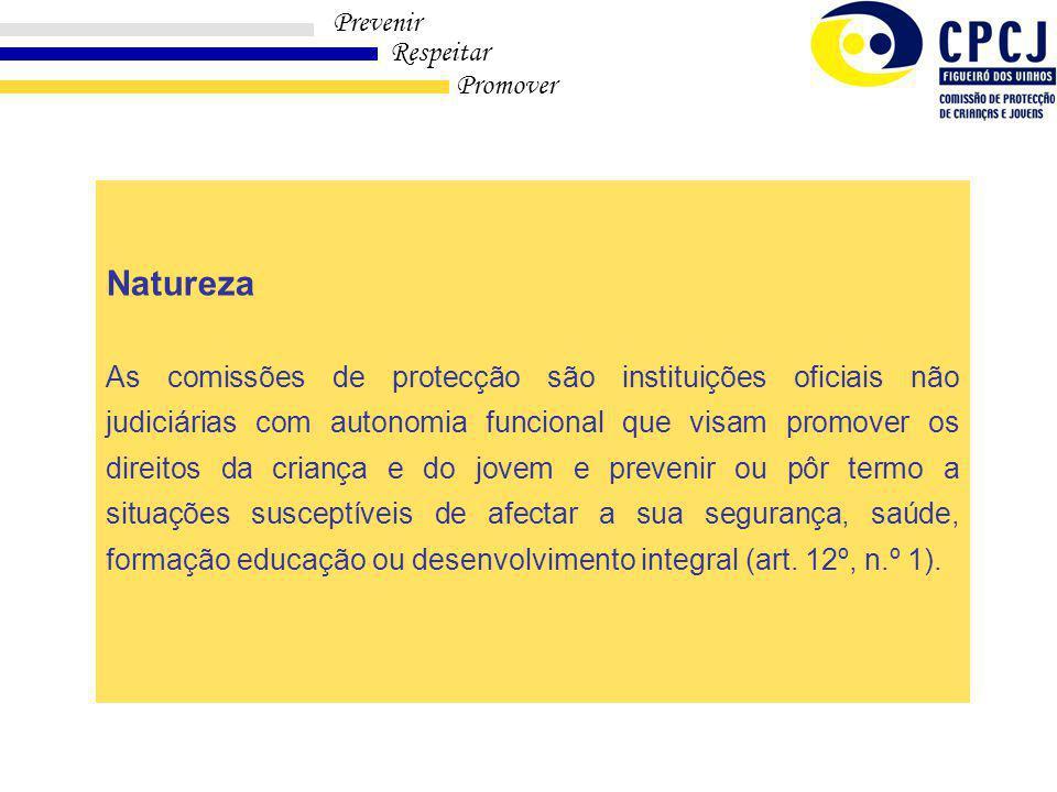 Prevenir Respeitar Promover Modulo I – 1ª Parte A aplicação das Medidas de Promoção e Protecção é da competência exclusiva das Comissões de Protecção e dos Tribunais.