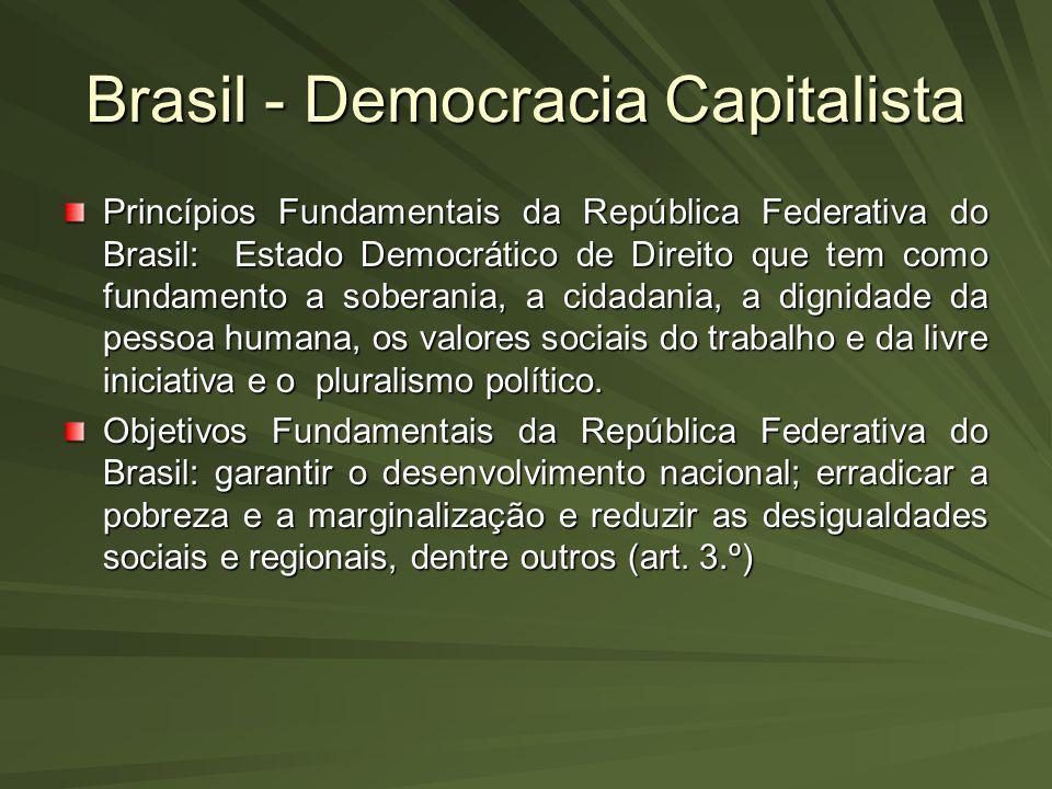 Brasil - Democracia Capitalista Princípios Fundamentais da República Federativa do Brasil: Estado Democrático de Direito que tem como fundamento a sob