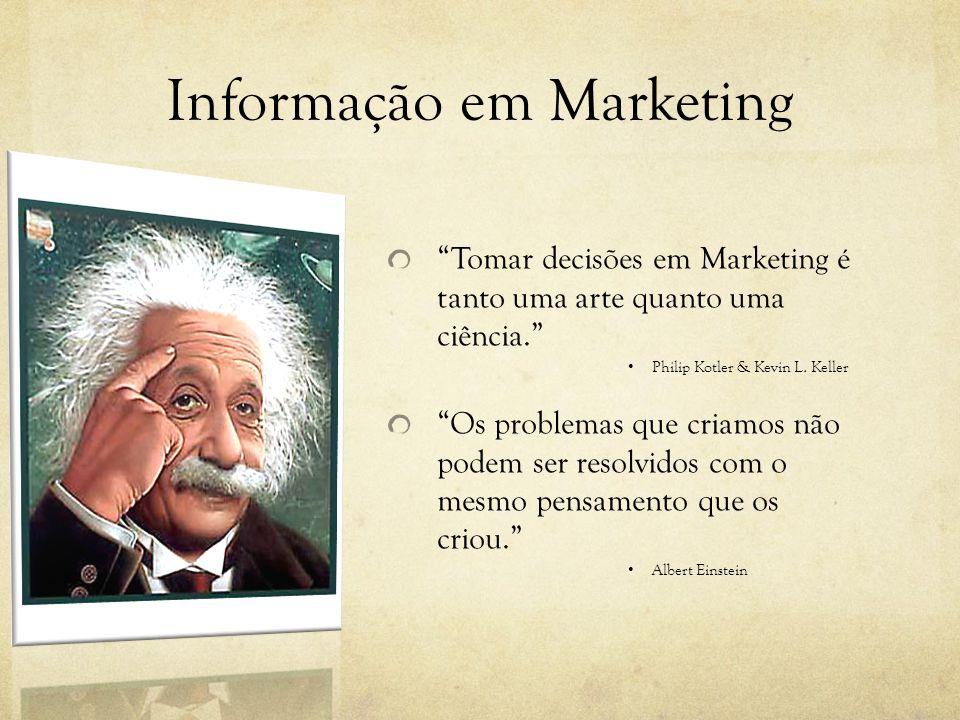 Informação em Marketing Tomar decisões em Marketing é tanto uma arte quanto uma ciência.